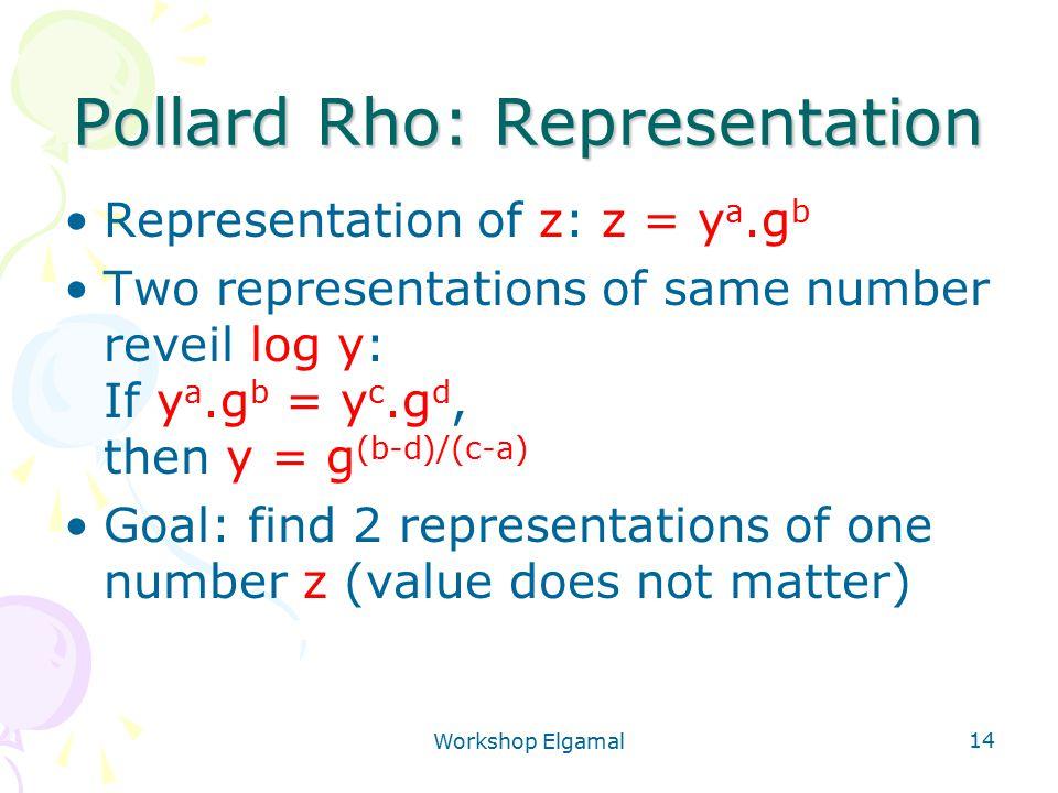 Workshop Elgamal 14 Pollard Rho: Representation Representation of z: z = y a.g b Two representations of same number reveil log y: If y a.g b = y c.g d