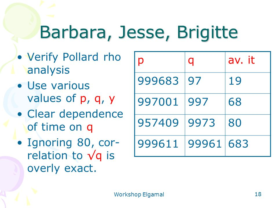 Workshop Elgamal 18 Barbara, Jesse, Brigitte Verify Pollard rho analysis Use various values of p, q, y Clear dependence of time on q Ignoring 80, cor-