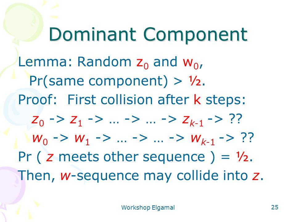 Workshop Elgamal 25 Dominant Component Lemma: Random z 0 and w 0, Pr(same component) > ½. Proof: First collision after k steps: z 0 -> z 1 -> … -> … -