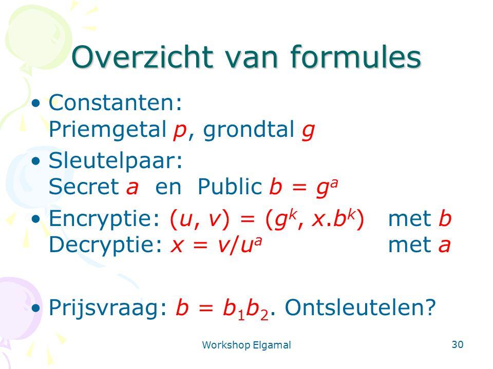 Workshop Elgamal 30 Overzicht van formules Constanten: Priemgetal p, grondtal g Sleutelpaar: Secret a en Public b = g a Encryptie: (u, v) = (g k, x.b