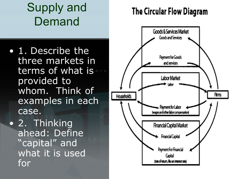 Supply and Demand 1. Describe the three markets in terms of what is provided to whom.