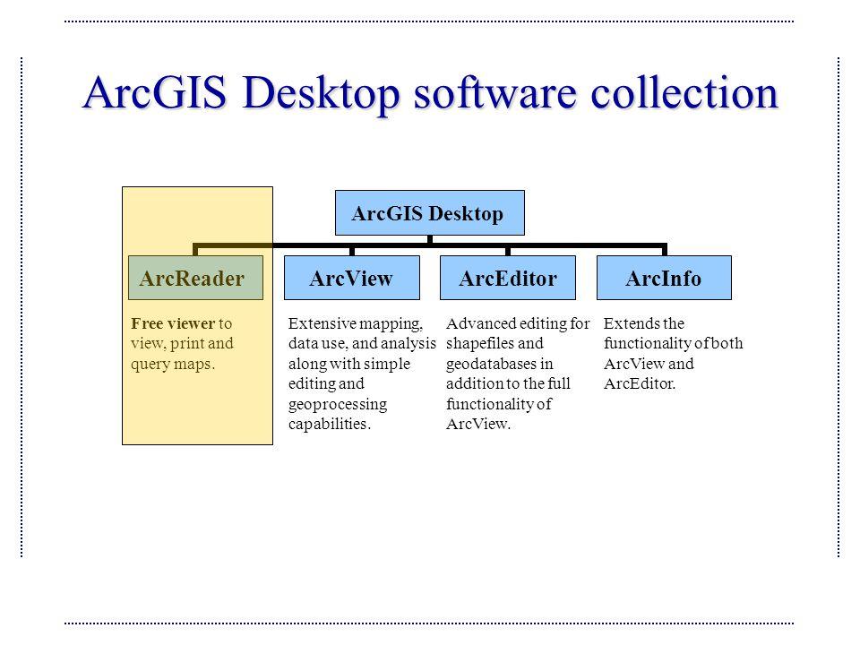 ArcGIS Desktop software collection ArcGIS Desktop ArcReaderArcViewArcEditorArcInfo Free viewer to view, print and query maps.