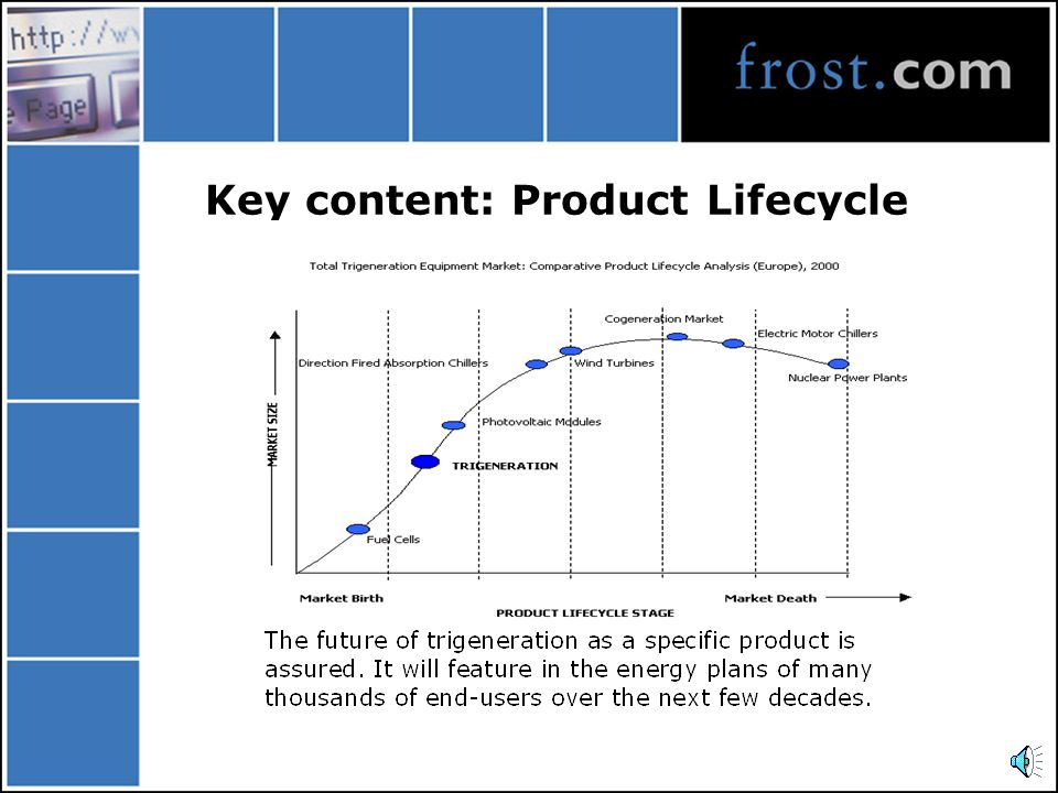 Key content: Product Lifecycle