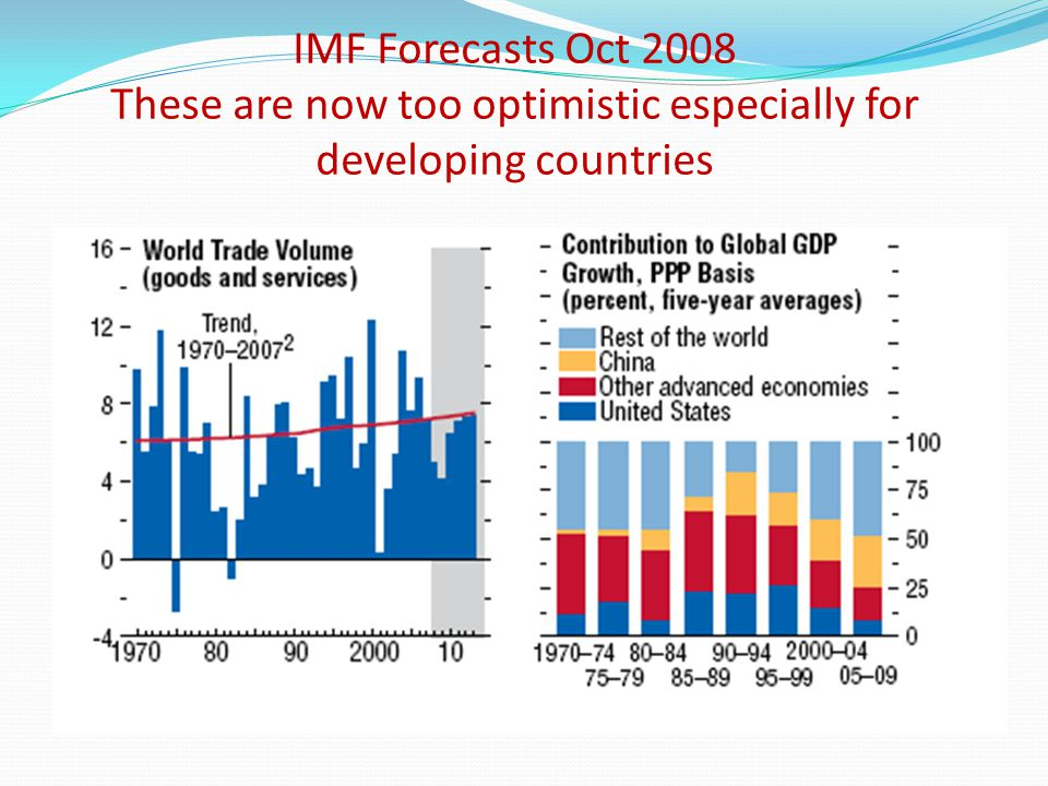 IMF Forecasts Oct 2008 These are now too optimistic especially for developing countries