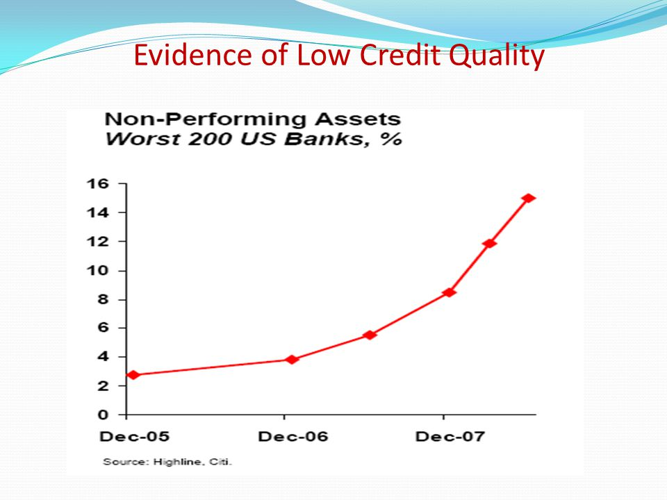 Evidence of Low Credit Quality