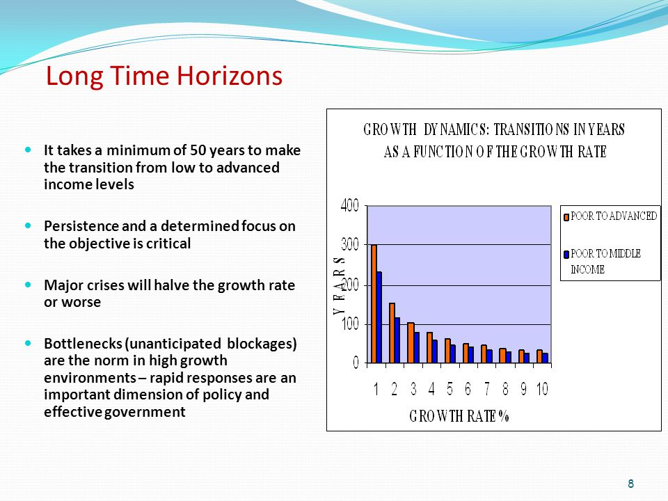 Long Time Horizons It takes a minimum of 50 years to make the transition from low to advanced income levels Persistence and a determined focus on the objective is critical Major crises will halve the growth rate or worse Bottlenecks (unanticipated blockages) are the norm in high growth environments – rapid responses are an important dimension of policy and effective government 8