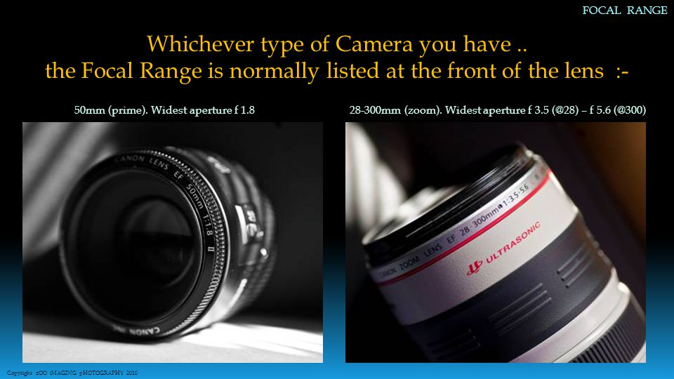 Whichever type of Camera you have..
