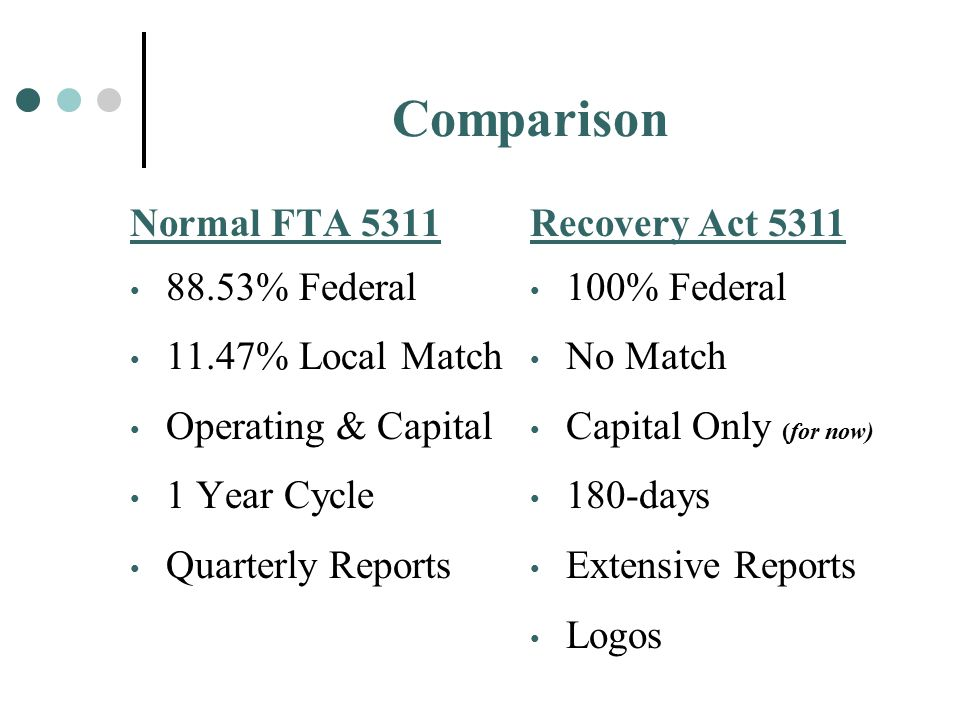 Comparison Normal FTA % Federal 11.47% Local Match Operating & Capital 1 Year Cycle Quarterly Reports Recovery Act % Federal No Match Capital Only (for now) 180-days Extensive Reports Logos