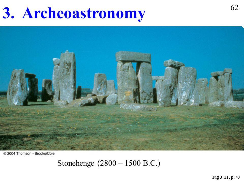 Fig 3-11, p.70 Stonehenge (2800 – 1500 B.C.) 3. Archeoastronomy 62
