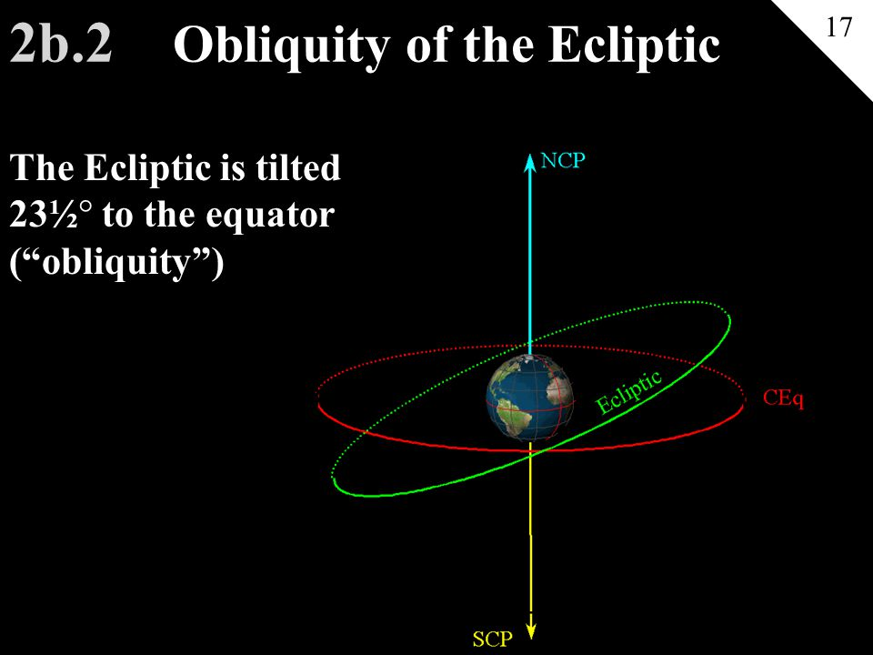 2b.2 Obliquity of the Ecliptic 17 The Ecliptic is tilted 23½° to the equator ( obliquity )