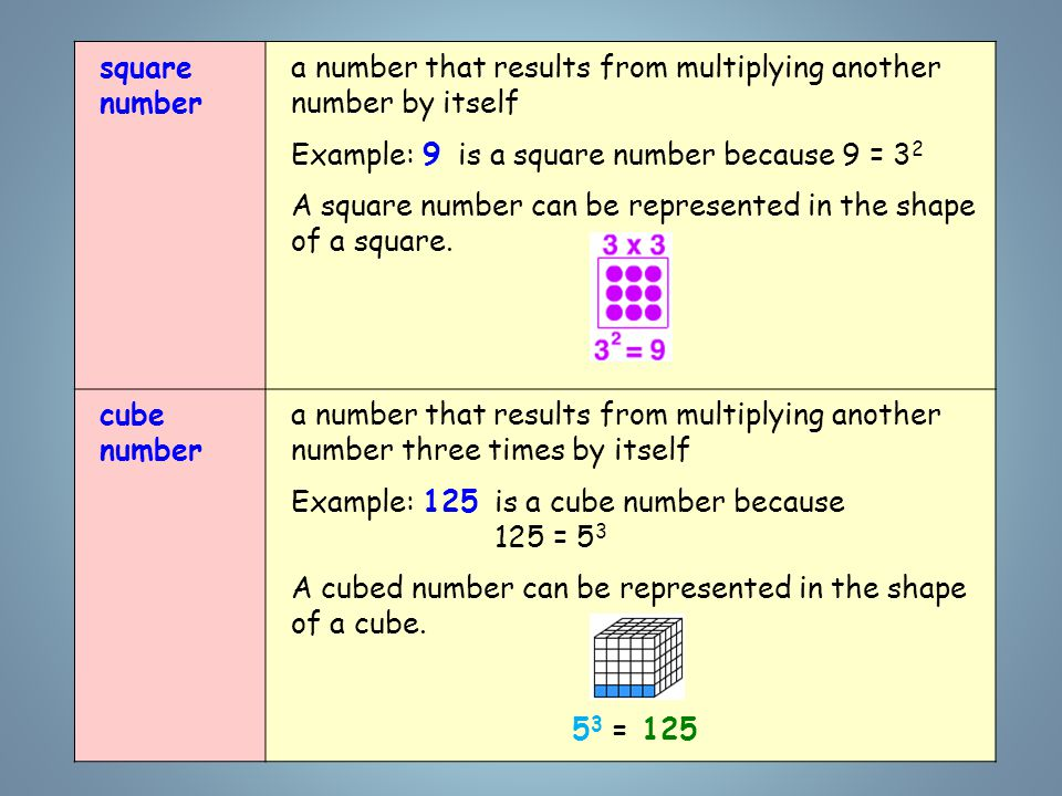 square number a number that results from multiplying another number by itself Example: 9 is a square number because 9 = 3 2 A square number can be represented in the shape of a square.