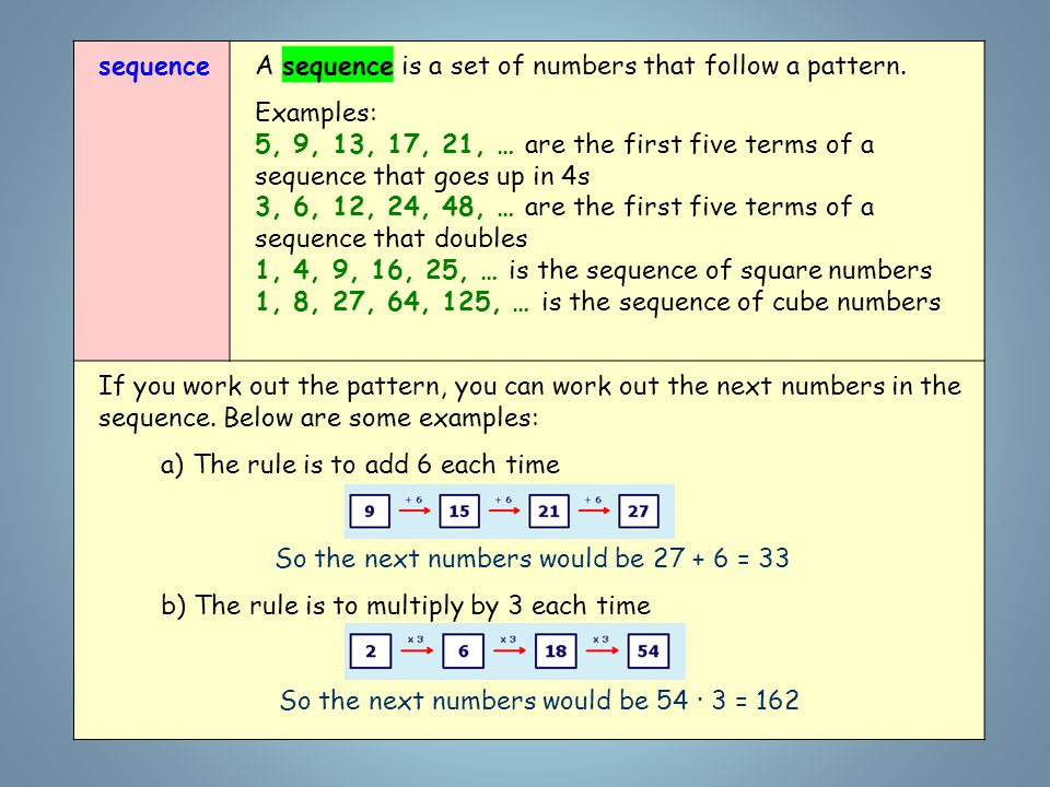 sequenceA sequence is a set of numbers that follow a pattern.
