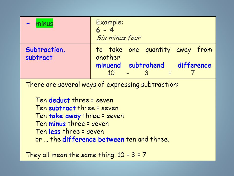 - minus Example: 6 - 4 Six minus four Subtraction, subtract to take one quantity away from another minuend subtrahend difference 10 - 3 = 7 There are several ways of expressing subtraction: Ten deduct three = seven Ten subtract three = seven Ten take away three = seven Ten minus three = seven Ten less three = seven or … the difference between ten and three.