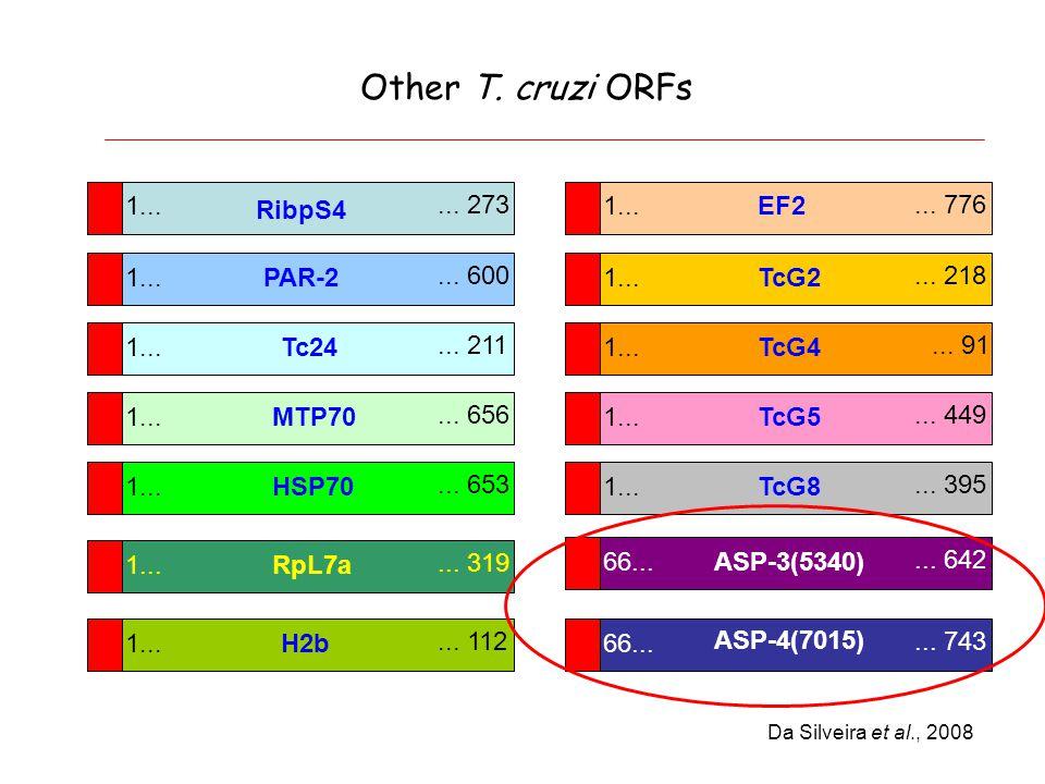 66...... 743 ASP-4(7015) 1...... 273 RibpS4 1......