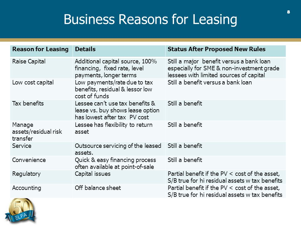 88 Business Reasons for Leasing Reason for LeasingDetailsStatus After Proposed New Rules Raise CapitalAdditional capital source, 100% financing, fixed rate, level payments, longer terms Still a major benefit versus a bank loan especially for SME & non-investment grade lessees with limited sources of capital Low cost capitalLow payments/rate due to tax benefits, residual & lessor low cost of funds Still a benefit versus a bank loan Tax benefitsLessee can't use tax benefits & lease vs.