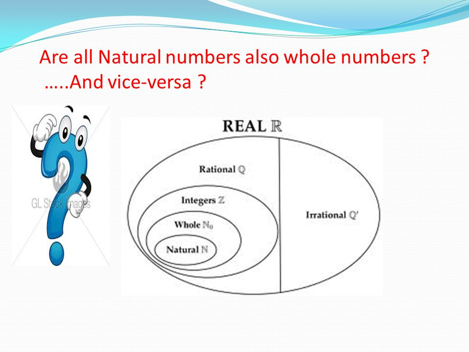 Are all Natural numbers also whole numbers …..And vice-versa