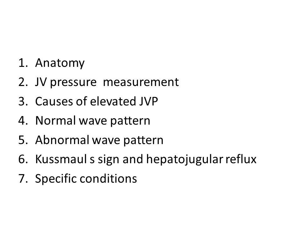 1.Anatomy 2.JV pressure measurement 3.Causes of elevated JVP 4.Normal wave pattern 5.Abnormal wave pattern 6.Kussmaul s sign and hepatojugular reflux
