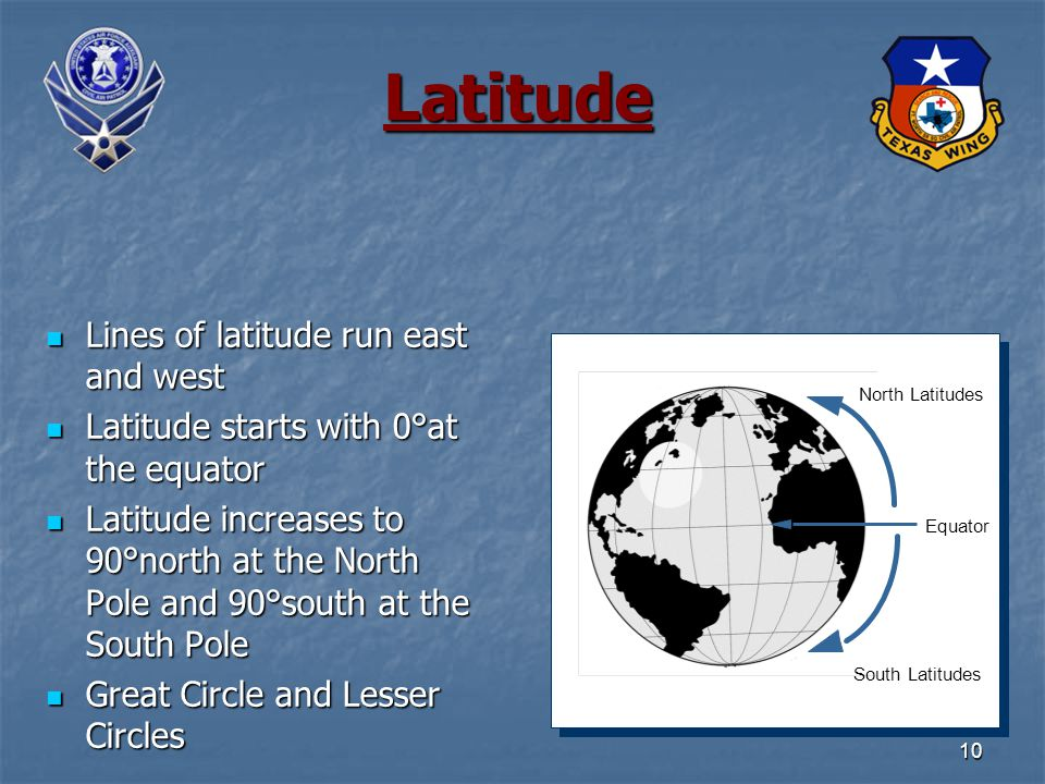 10 Latitude Lines of latitude run east and west Lines of latitude run east and west Latitude starts with 0°at the equator Latitude starts with 0°at the equator Latitude increases to 90°north at the North Pole and 90°south at the South Pole Latitude increases to 90°north at the North Pole and 90°south at the South Pole Great Circle and Lesser Circles Great Circle and Lesser Circles North Latitudes South Latitudes Equator