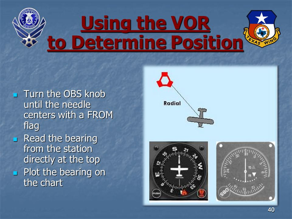 40 Using the VOR to Determine Position Turn the OBS knob until the needle centers with a FROM flag Turn the OBS knob until the needle centers with a FROM flag Read the bearing from the station directly at the top Read the bearing from the station directly at the top Plot the bearing on the chart Plot the bearing on the chart