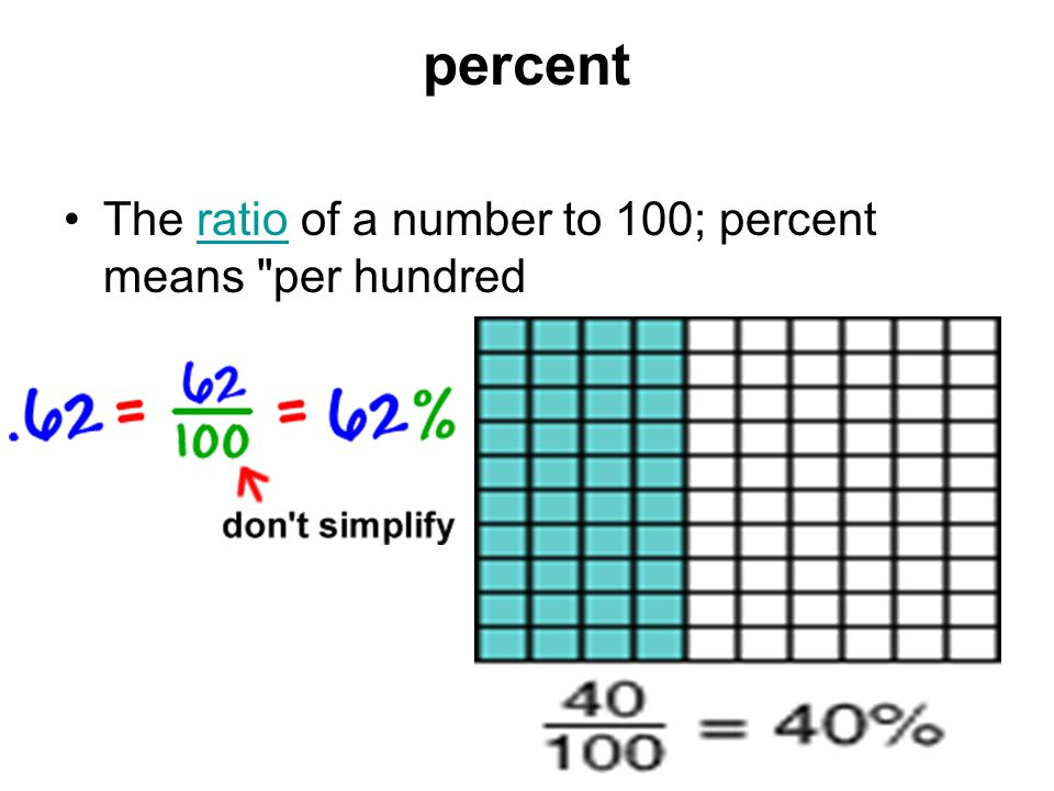 percent The ratio of a number to 100; percent means