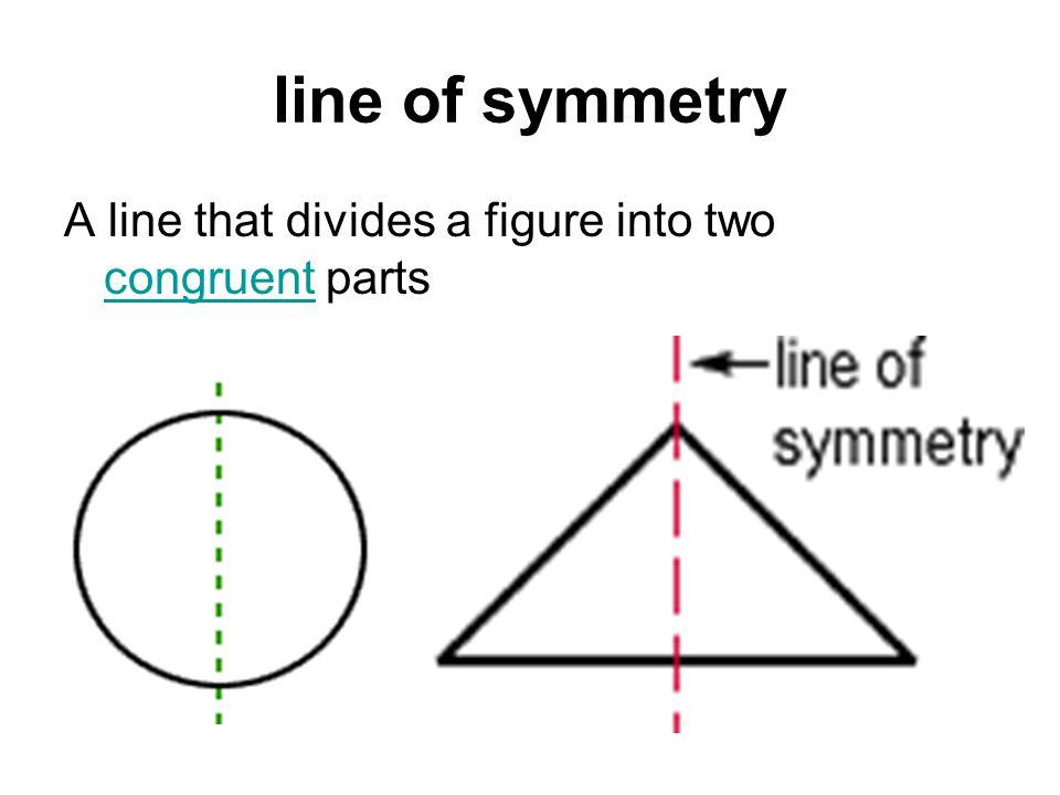 line of symmetry A line that divides a figure into two congruent parts congruent