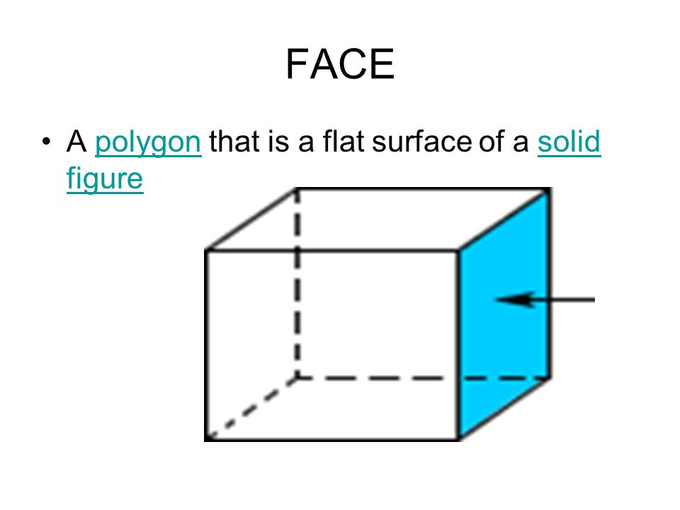 FACE A polygon that is a flat surface of a solid figurepolygonsolid figure