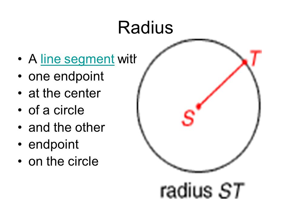 Radius A line segment withline segment one endpoint at the center of a circle and the other endpoint on the circle