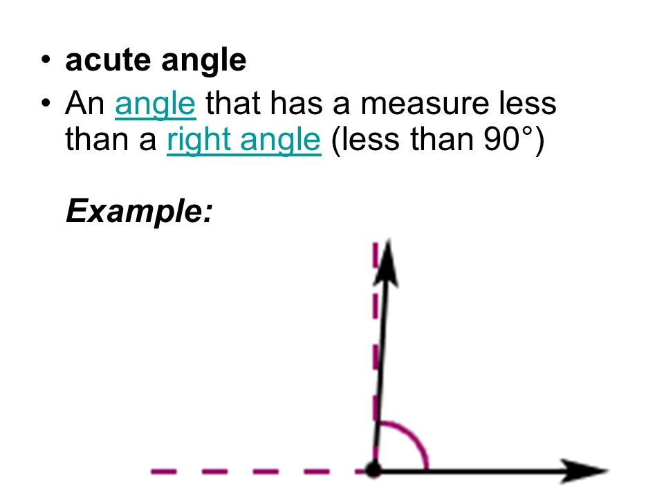 acute angle An angle that has a measure less than a right angle (less than 90°) Example: angleright angle