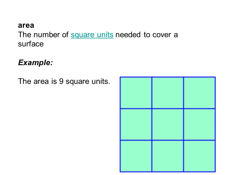 area The number of square units needed to cover a surface Example: The area is 9 square units.square units