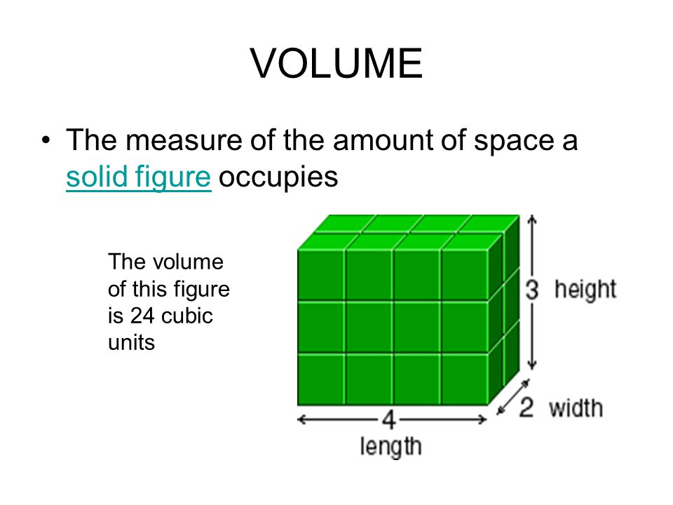 VOLUME The measure of the amount of space a solid figure occupies solid figure The volume of this figure is 24 cubic units