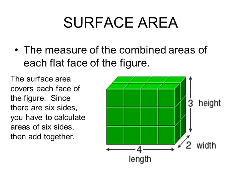 SURFACE AREA The measure of the combined areas of each flat face of the figure.