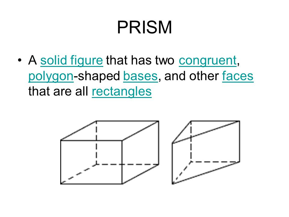 PRISM A solid figure that has two congruent, polygon-shaped bases, and other faces that are all rectanglessolid figurecongruent polygonbasesfacesrectangles