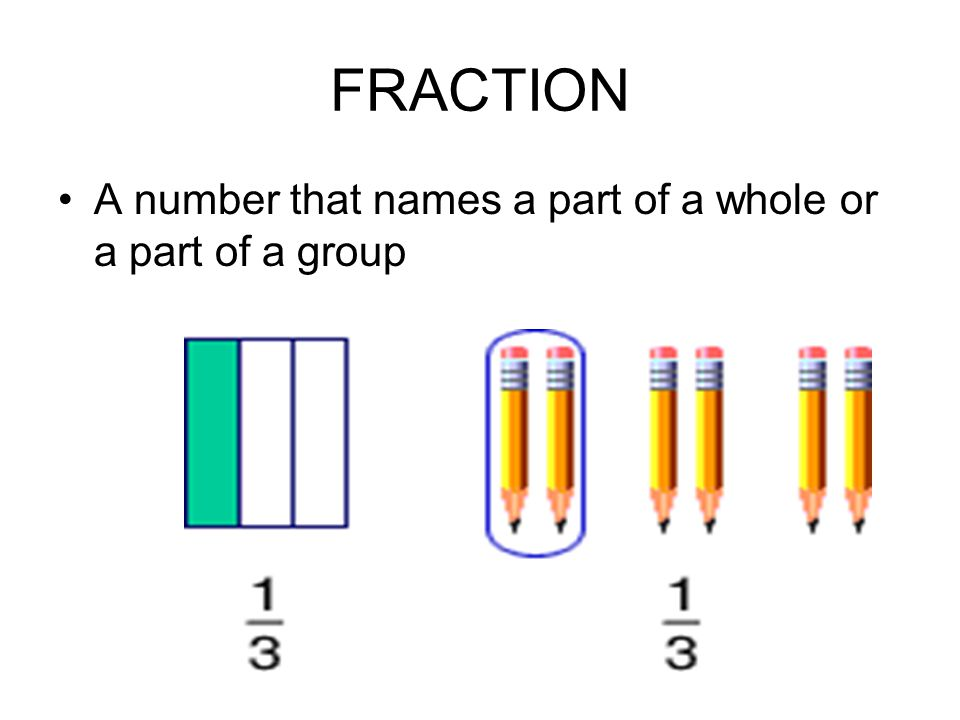 FRACTION A number that names a part of a whole or a part of a group