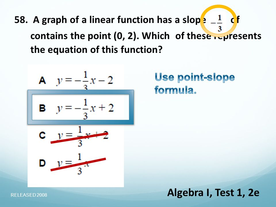 58. A graph of a linear function has a slopeof contains the point (0, 2).