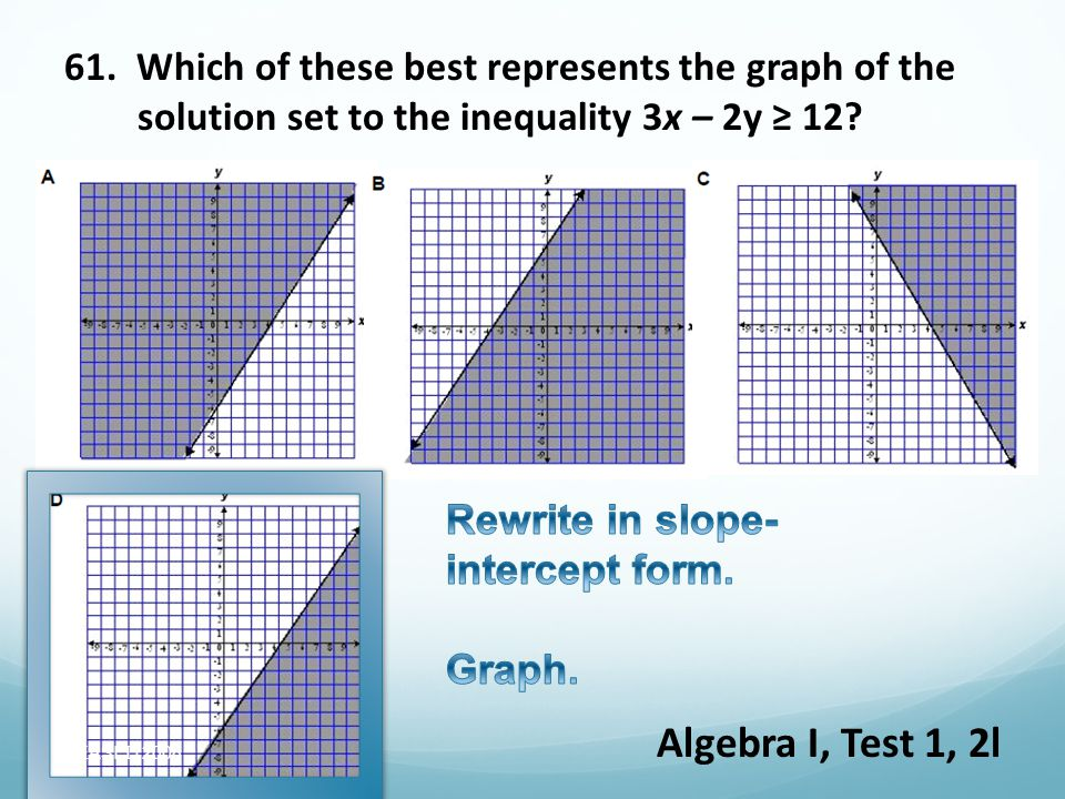 61. Which of these best represents the graph of the solution set to the inequality 3x – 2y ≥ 12.