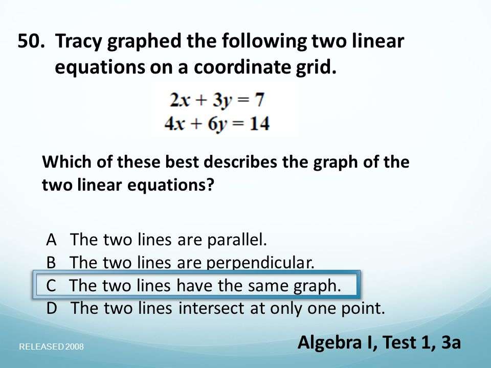50. Tracy graphed the following two linear equations on a coordinate grid.
