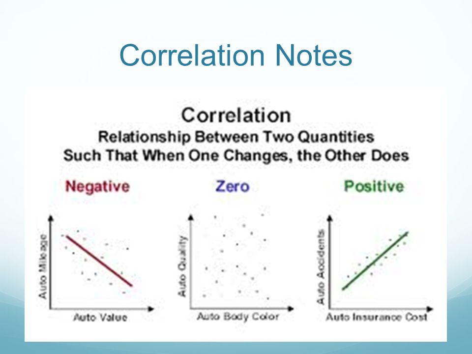 Correlation Notes