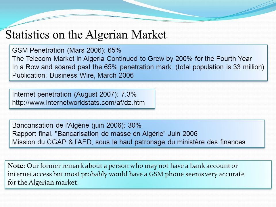 Statistics on the Algerian Market GSM Penetration (Mars 2006): 65% The Telecom Market in Algeria Continued to Grew by 200% for the Fourth Year In a Row and soared past the 65% penetration mark.