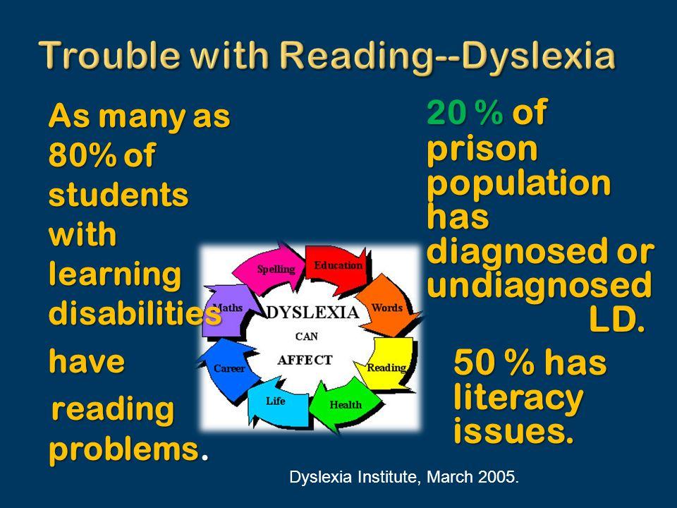As many as 80% of students with learning disabilities have reading problems.
