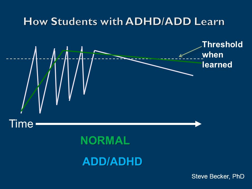 Steve Becker, PhD NORMAL ADD/ADHD Time Threshold when learned