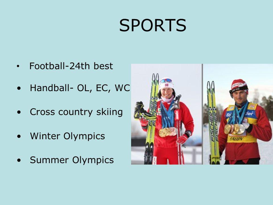 SPORTS Football-24th best Handball- OL, EC, WC Cross country skiing Winter Olympics Summer Olympics