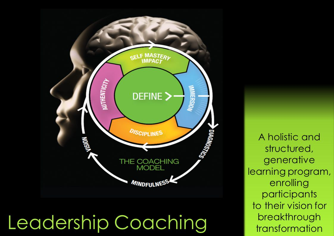 4 A holistic and structured, generative learning program, enrolling participants to their vision for breakthrough transformation Leadership Coaching