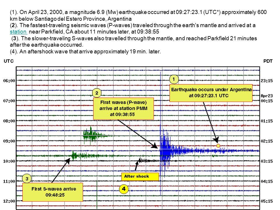 (1). On April 23, 2000, a magnitude 6.9 (Mw) earthquake occurred at 09:27:23.1 (UTC*) approximately 600 km below Santiago del Estero Province, Argenti