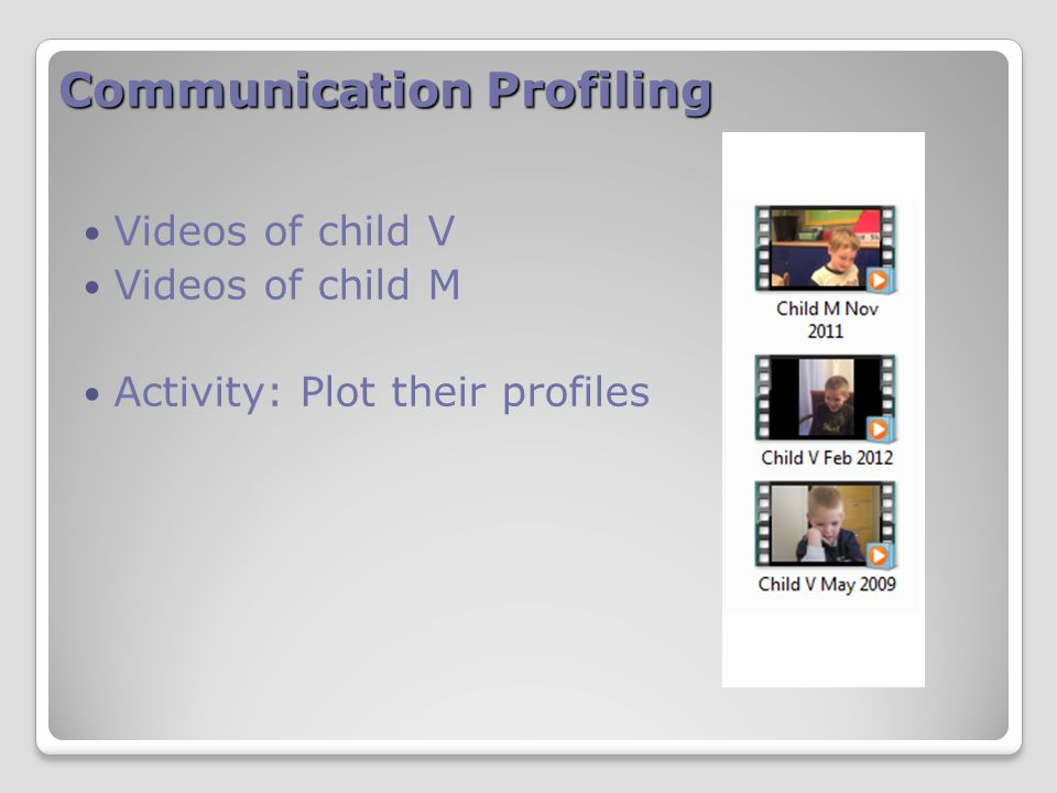 Communication Profiling Videos of child V Videos of child M Activity: Plot their profiles