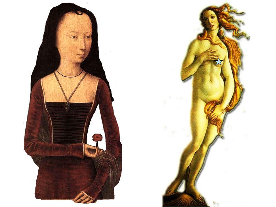 da Vinci ' s Work
