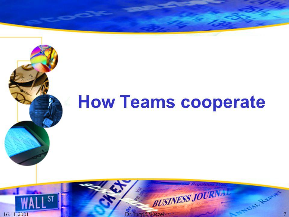 16.11.2001Dr.Ingrid Wetzel8 Cooperative Work and Team H.