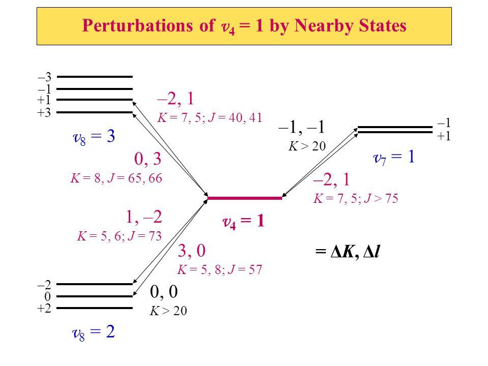 Perturbations of v 4 = 1 by Nearby States v 8 = 3 v 8 = 2 v 4 = 1 v 7 = 1 +1 –1 +1 –1 –3 +2 +3 –2–2 0 = ΔK, Δl 0, 0 K > 20 3, 0 K = 5, 8; J = 57 1, –2
