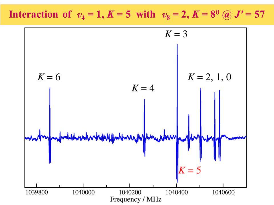 Interaction of v 4 = 1, K = 5 with v 8 = 2, K = 8 0 @ J' = 57