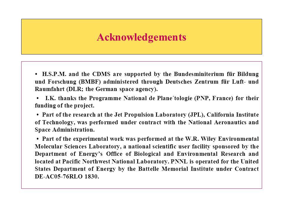 Acknowledgements H.S.P.M. and the CDMS are supported by the Bundesminiterium für Bildung und Forschung (BMBF) administered through Deutsches Zentrum f