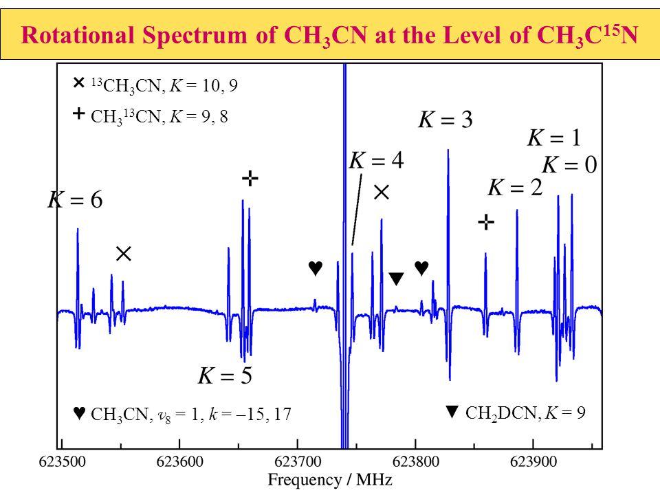 13 CH 3 13 CN: Intensity ≈ CH 3 CN @ 2000 cm –1